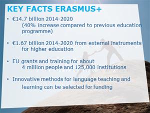 Key Facts ERASMUS+